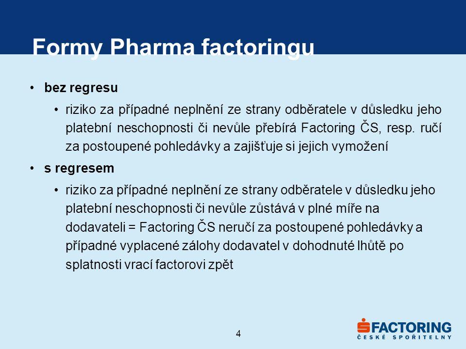 4 Formy Pharma factoringu •bez regresu •riziko za případné neplnění ze strany odběratele v důsledku jeho platební neschopnosti či nevůle přebírá Factoring ČS, resp.