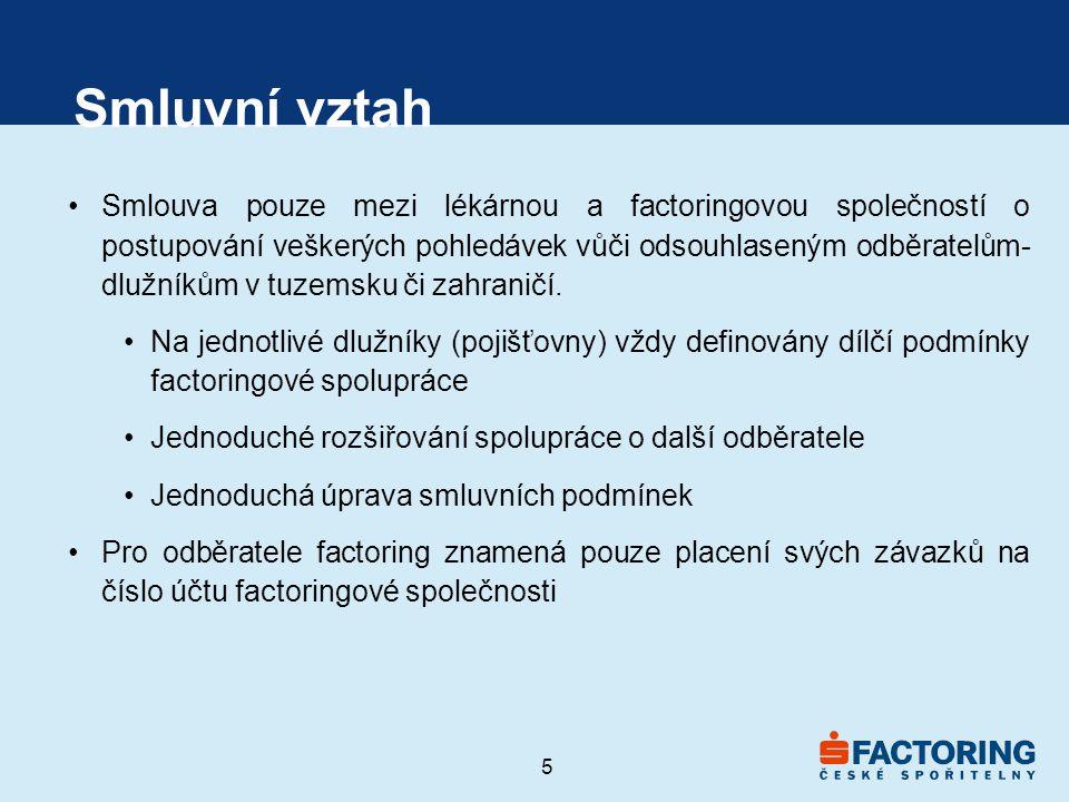5 Smluvní vztah •Smlouva pouze mezi lékárnou a factoringovou společností o postupování veškerých pohledávek vůči odsouhlaseným odběratelům- dlužníkům v tuzemsku či zahraničí.