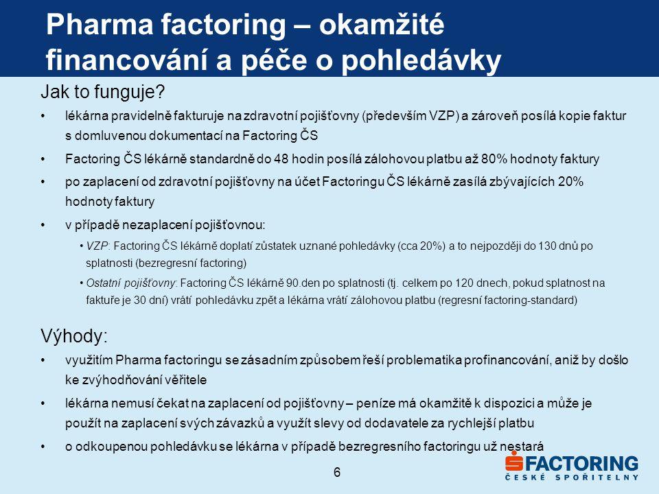 6 Pharma factoring – okamžité financování a péče o pohledávky Jak to funguje.