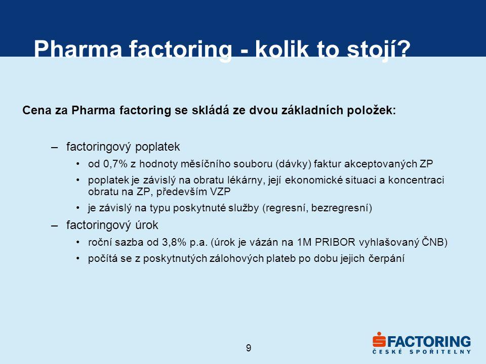 9 Pharma factoring - kolik to stojí.