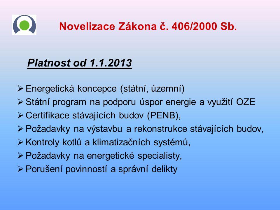 Novelizace Zákona č. 406/2000 Sb. Platnost od 1.1.2013  Energetická koncepce (státní, územní)  Státní program na podporu úspor energie a využití OZE