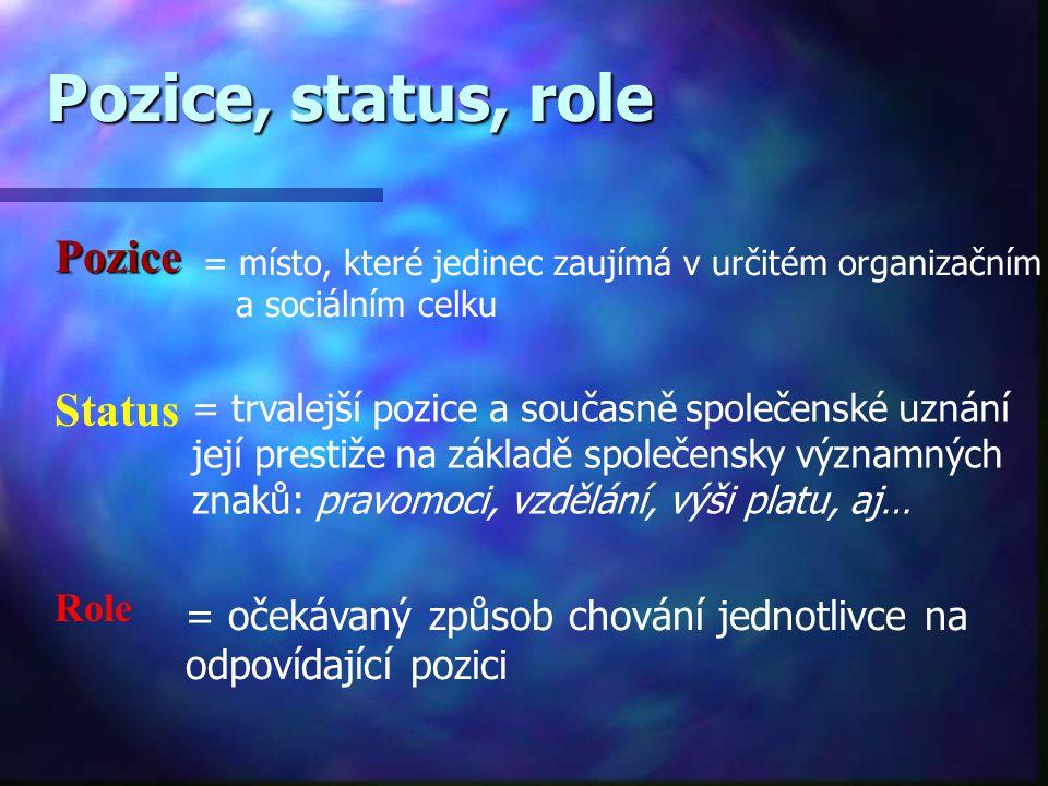 Pozice, status, role Pozice = místo, které jedinec zaujímá v určitém organizačním a sociálním celku Status = trvalejší pozice a současně společenské uznání její prestiže na základě společensky významných znaků: pravomoci, vzdělání, výši platu, aj… Role = očekávaný způsob chování jednotlivce na odpovídající pozici