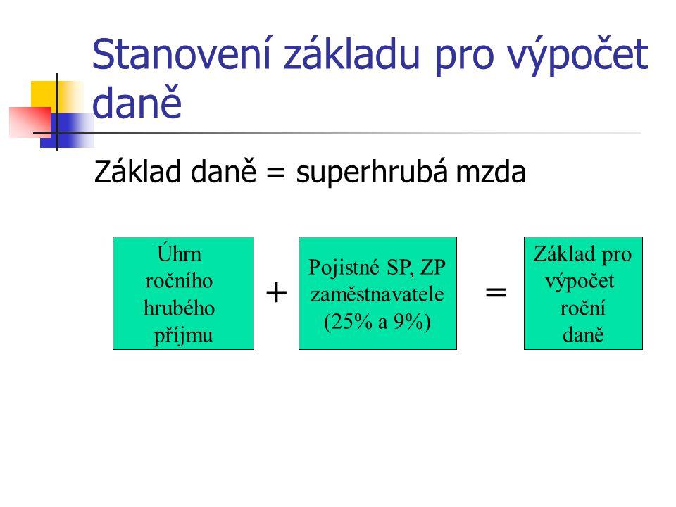 Stanovení základu pro výpočet daně Základ daně = superhrubá mzda Úhrn ročního hrubého příjmu Pojistné SP, ZP zaměstnavatele (25% a 9%) Základ pro výpo