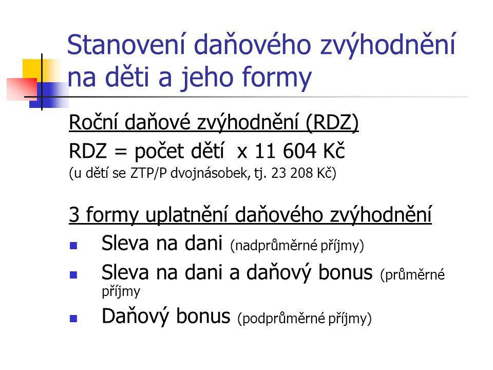 Stanovení daňového zvýhodnění na děti a jeho formy Roční daňové zvýhodnění (RDZ) RDZ = počet dětí x 11 604 Kč (u dětí se ZTP/P dvojnásobek, tj. 23 208