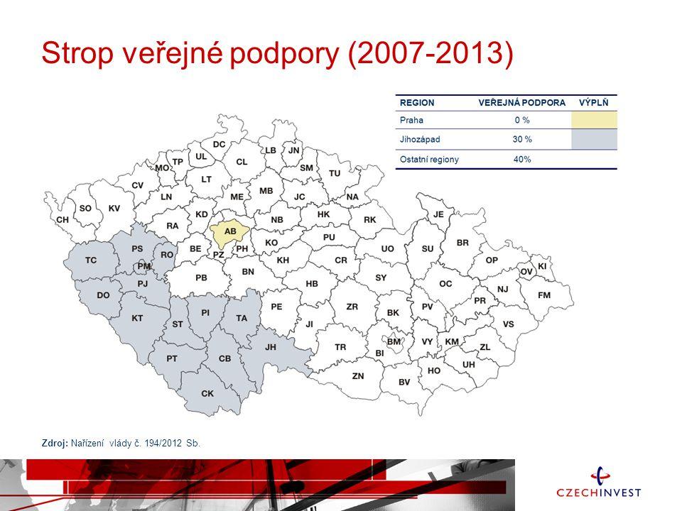 Strop veřejné podpory (2007-2013) Zdroj: Nařízení vlády č. 194/2012 Sb.