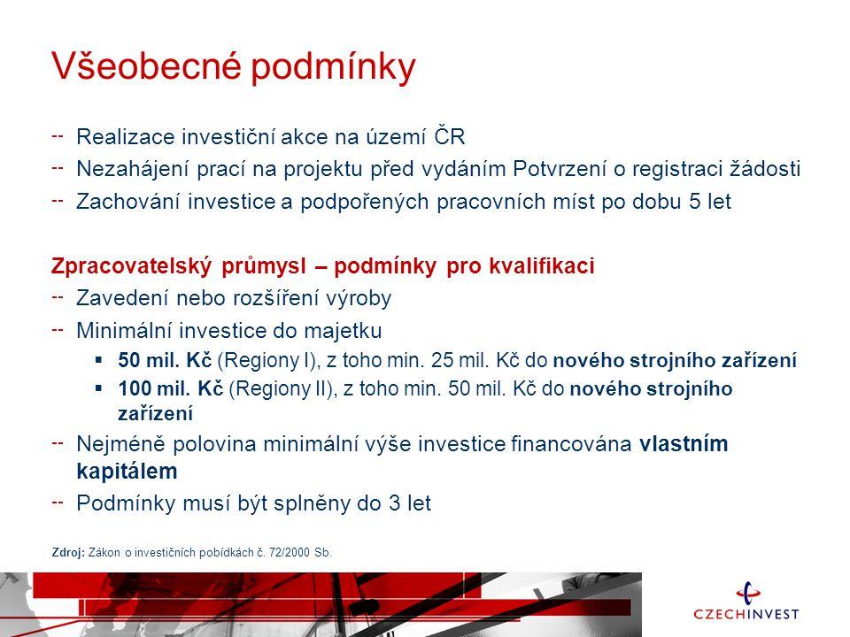 Všeobecné podmínky Realizace investiční akce na území ČR Nezahájení prací na projektu před vydáním Potvrzení o registraci žádosti Zachování investice