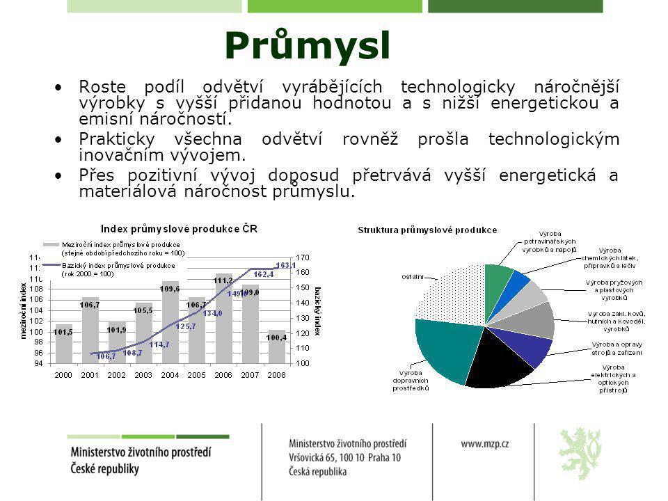 Průmysl •Roste podíl odvětví vyrábějících technologicky náročnější výrobky s vyšší přidanou hodnotou a s nižší energetickou a emisní náročností.