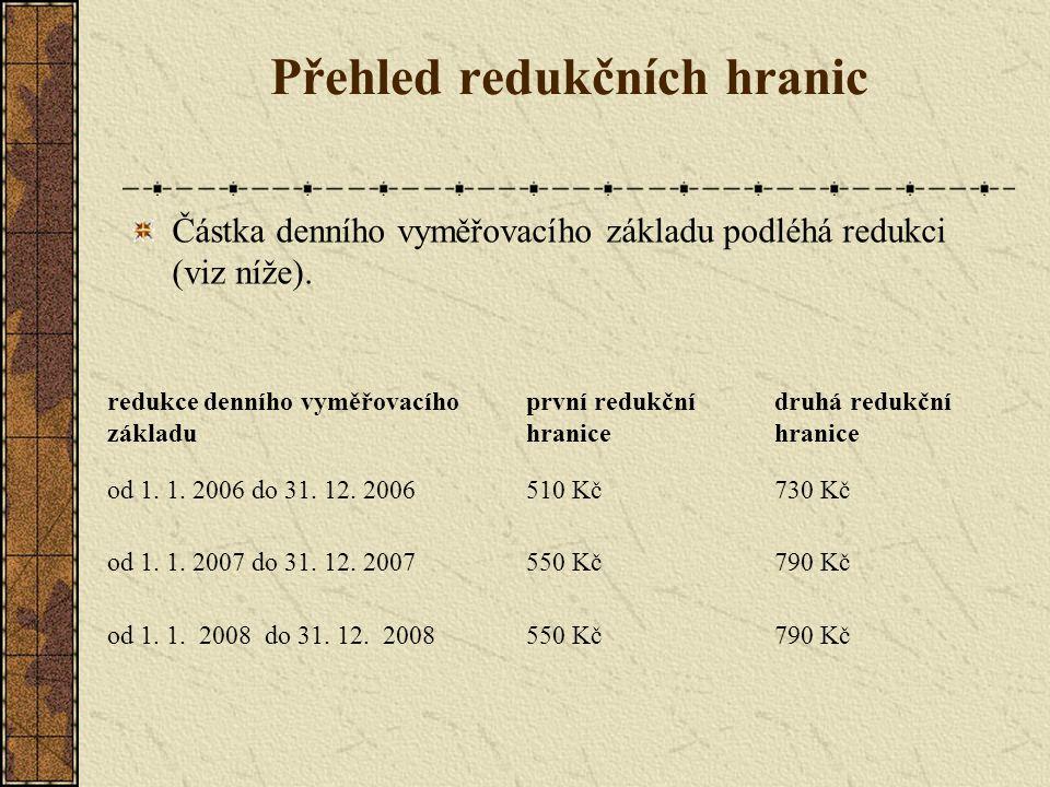 Přehled redukčních hranic Částka denního vyměřovacího základu podléhá redukci (viz níže).