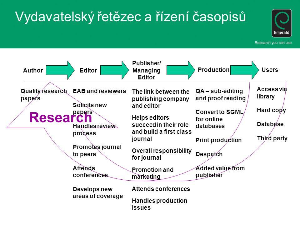 Research Vydavatelský řetězec a řízení časopisů AuthorEditor Publisher/ Managing Editor ProductionUsers Quality research papers EAB and reviewers Soli