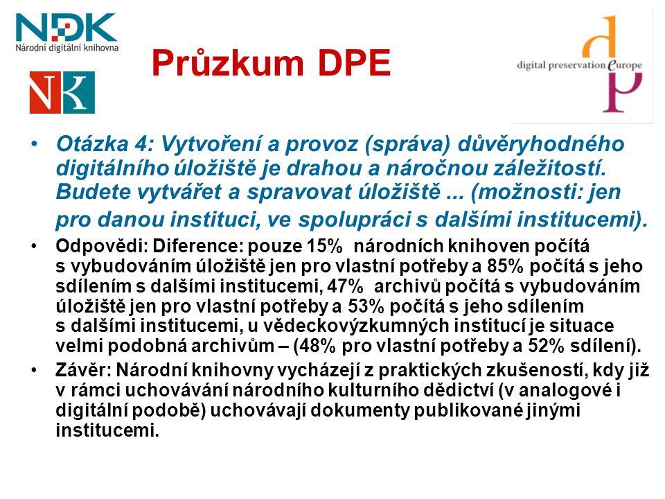 Průzkum DPE •Otázka 4: Vytvoření a provoz (správa) důvěryhodného digitálního úložiště je drahou a náročnou záležitostí. Budete vytvářet a spravovat úl
