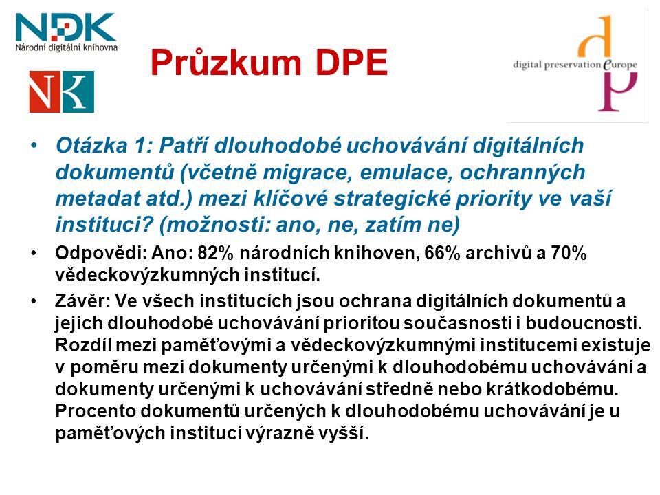 Průzkum DPE •Otázka 1: Patří dlouhodobé uchovávání digitálních dokumentů (včetně migrace, emulace, ochranných metadat atd.) mezi klíčové strategické p