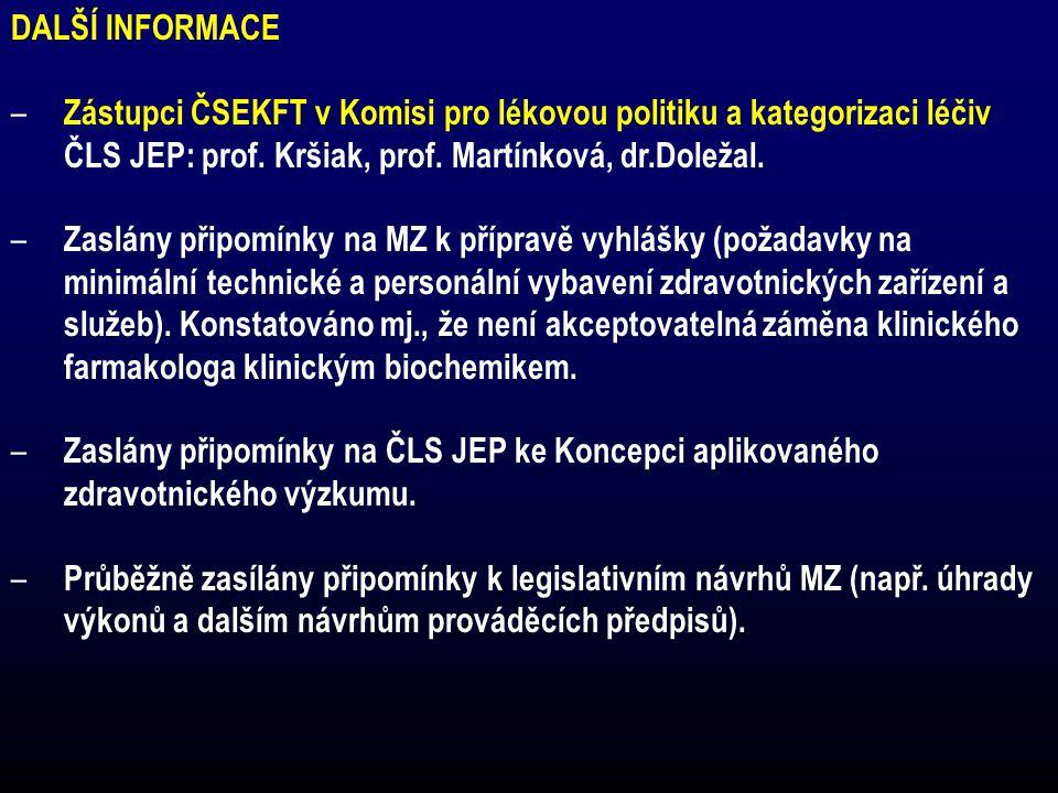 DALŠÍ INFORMACE – Zástupci ČSEKFT v Komisi pro lékovou politiku a kategorizaci léčiv ČLS JEP: prof. Kršiak, prof. Martínková, dr.Doležal. – Zaslány př