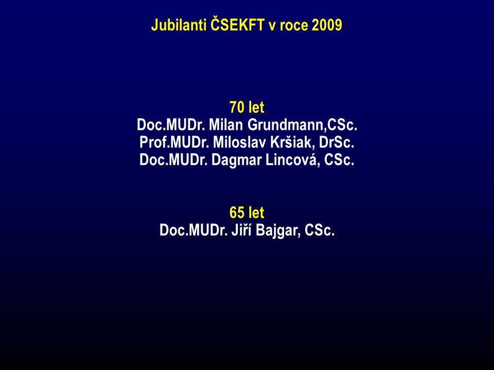 Jubilanti ČSEKFT v roce 2009 70 let Doc.MUDr. Milan Grundmann,CSc. Prof.MUDr. Miloslav Kršiak, DrSc. Doc.MUDr. Dagmar Lincová, CSc. 65 let Doc.MUDr. J