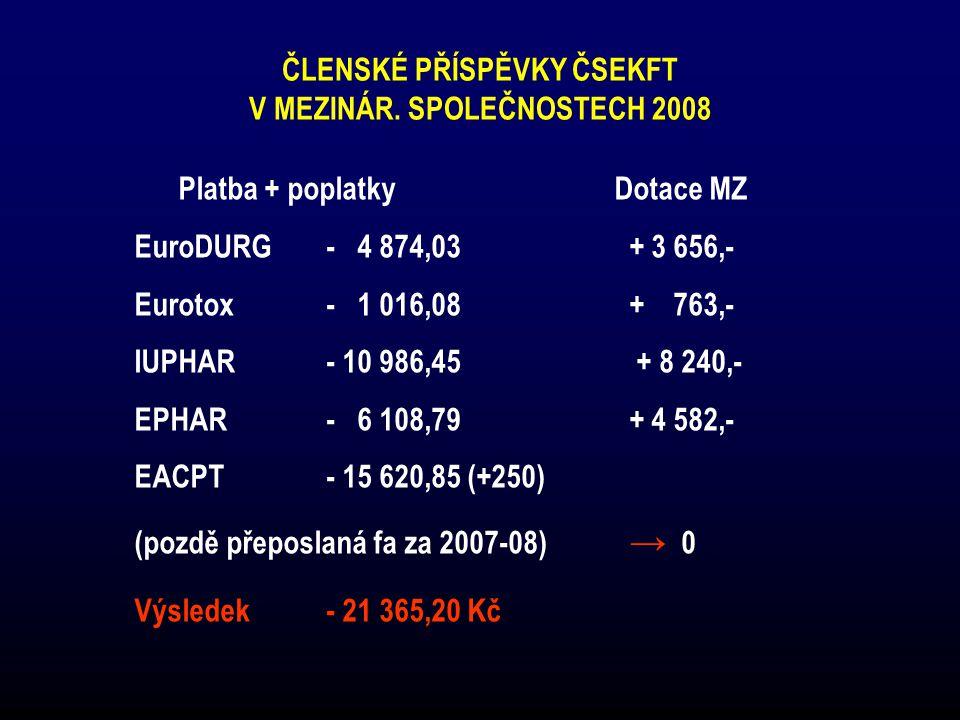 ČLENSKÉ PŘÍSPĚVKY ČSEKFT V MEZINÁR. SPOLEČNOSTECH 2008 Platba + poplatkyDotace MZ EuroDURG - 4 874,03 + 3 656,- Eurotox - 1 016,08 + 763,- IUPHAR - 10