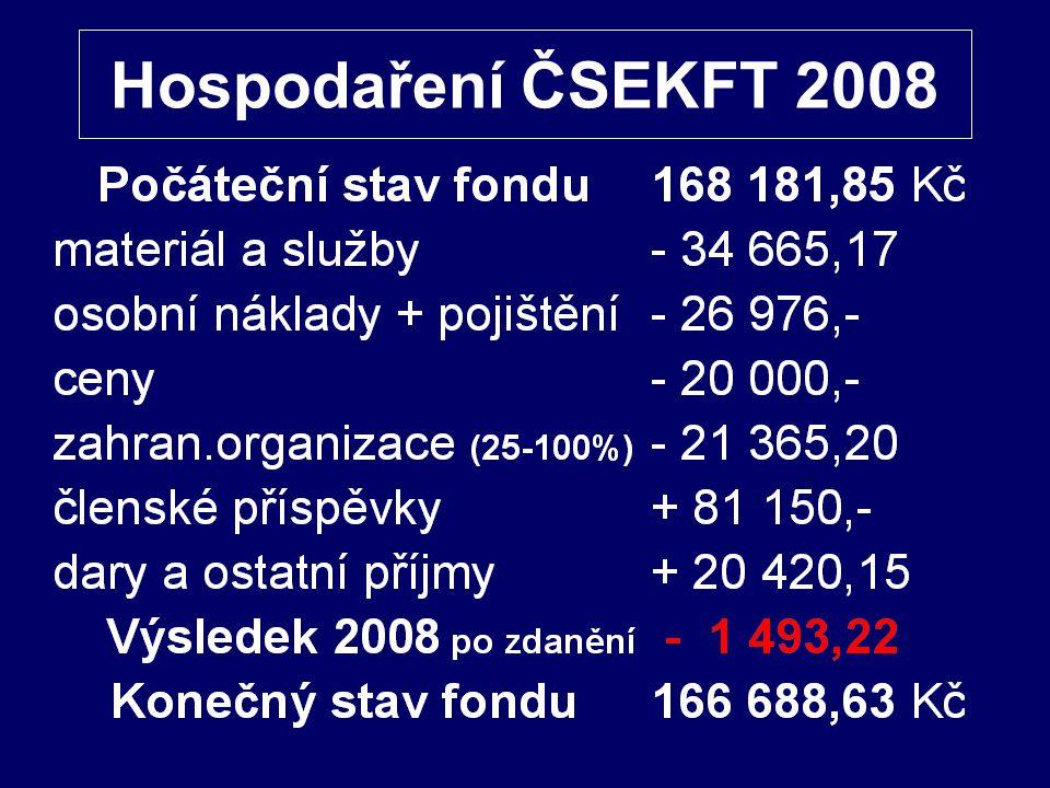 Hospodaření ČSEKFT 2008