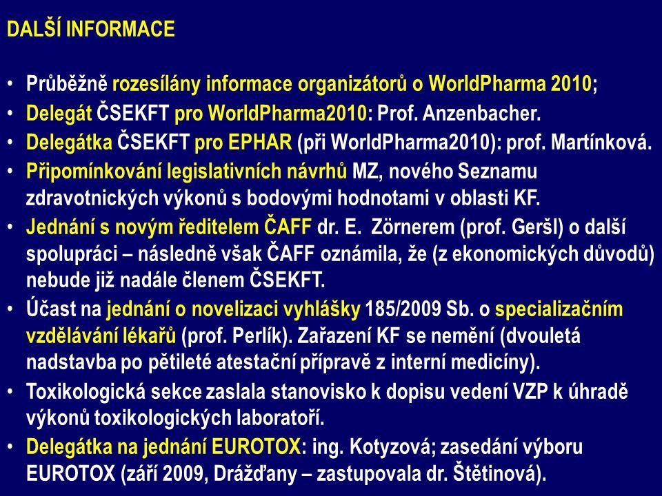 DALŠÍ INFORMACE • Průběžně rozesílány informace organizátorů o WorldPharma 2010; • Delegát ČSEKFT pro WorldPharma2010: Prof.