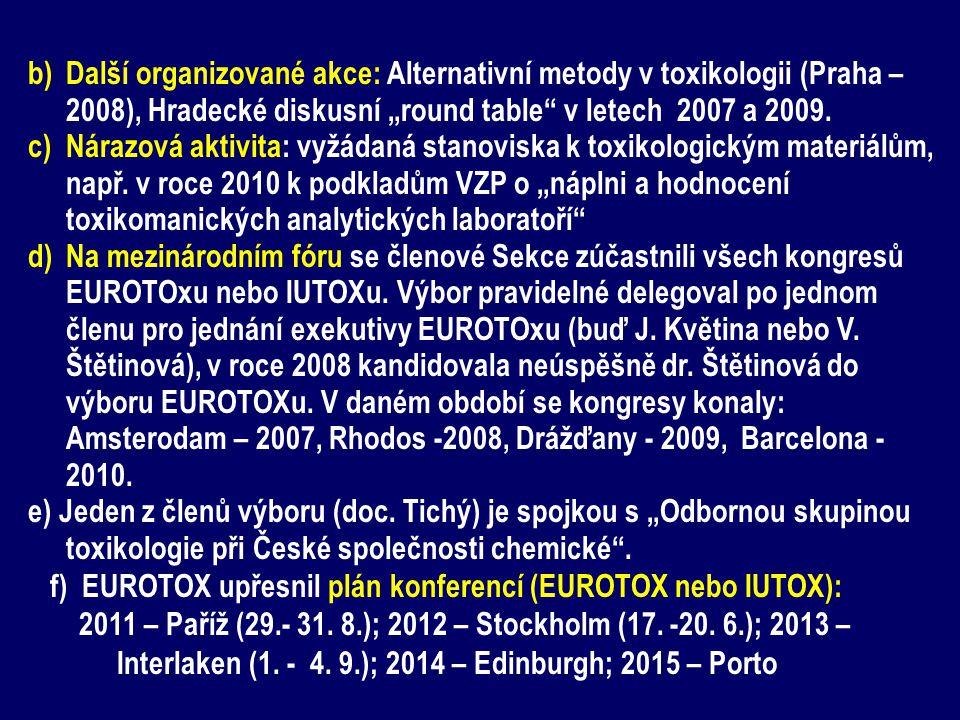 """b)Další organizované akce: Alternativní metody v toxikologii (Praha – 2008), Hradecké diskusní """"round table v letech 2007 a 2009."""