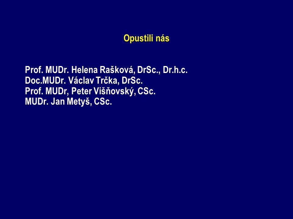 Opustili nás Prof.MUDr. Helena Rašková, DrSc., Dr.h.c.