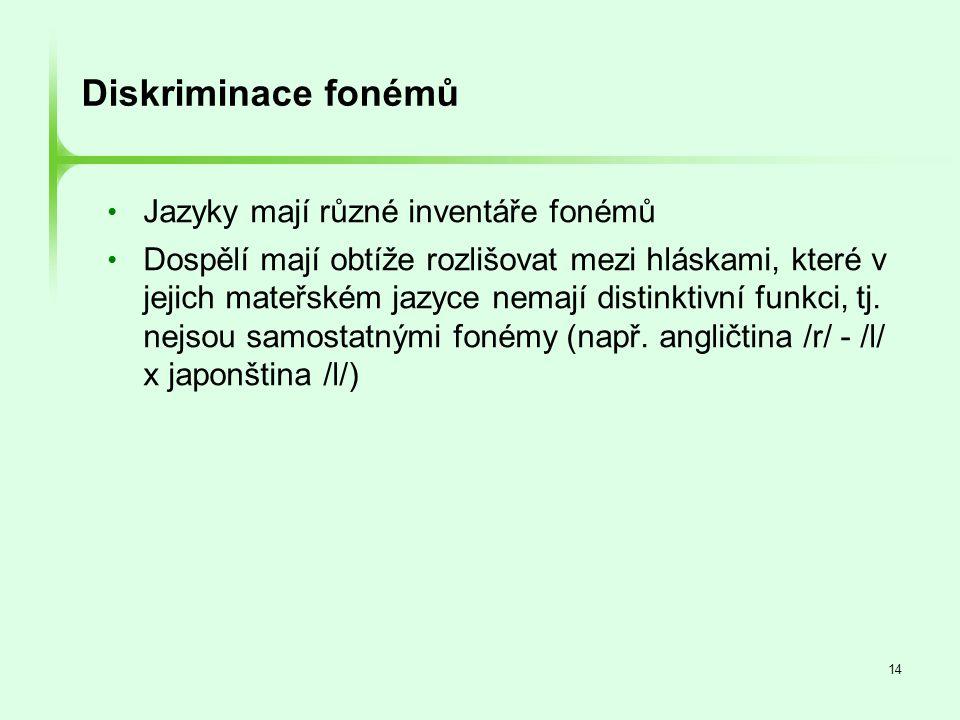 14 Diskriminace fonémů • Jazyky mají různé inventáře fonémů • Dospělí mají obtíže rozlišovat mezi hláskami, které v jejich mateřském jazyce nemají dis