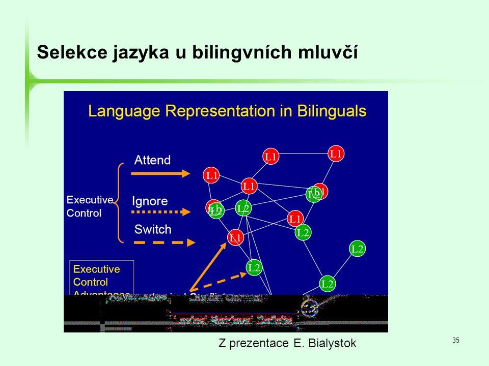 35 Selekce jazyka u bilingvních mluvčí Z prezentace E. Bialystok