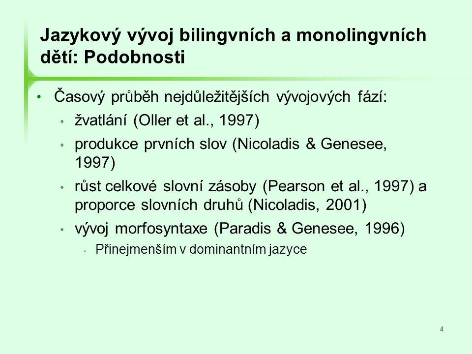 5 Jazykový vývoj bilingvních a monolingvních dětí: Rozdíly • Menší slovní zásoba v jednotlivých jazycich • Pozdější diskriminace fonémů • Opoždění při osvojování minimálních slovních párů • Transfer struktur; obzvlášť z dominantního do nedominantního jazyka (Gawlitzek-Maiwald &Tracy, 1996; Paradis & Genesee, 1996; Matthews & Yip, 2003; cf.