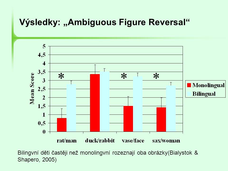 """*** Výsledky: """"Ambiguous Figure Reversal"""" Bilingvní děti častěji než monolingvní rozeznají oba obrázky(Bialystok & Shapero, 2005)"""