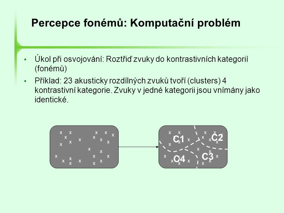 Percepce fonémů: Komputační problém • Úkol při osvojování: Roztřiď zvuky do kontrastivních kategorií (fonémů) • Příklad: 23 akusticky rozdílných zvuků