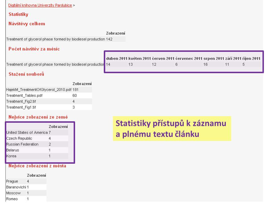 Statistiky přístupů k záznamu a plnému textu článku