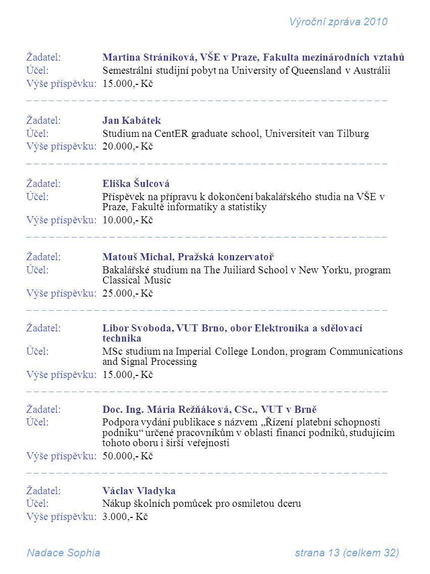 Výroční zpráva 2010 Žadatel: Martina Stráníková, VŠE v Praze, Fakulta mezinárodních vztahů Účel: Semestrální studijní pobyt na University of Queensland v Austrálii Výše příspěvku: 15.000,- Kč _ _ _ _ _ _ _ _ _ _ _ _ _ _ _ _ _ _ _ _ _ _ _ _ Žadatel: Jan Kabátek Účel: Studium na CentER graduate school, Universiteit van Tilburg Výše příspěvku:20.000,- Kč _ _ _ _ _ _ _ _ _ _ _ _ _ _ _ _ _ _ _ _ _ _ _ _ Žadatel: Eliška Šulcová Účel: Příspěvek na přípravu k dokončení bakalářského studia na VŠE v Praze, Fakultě informatiky a statistiky Výše příspěvku: 10.000,- Kč _ _ _ _ _ _ _ _ _ _ _ _ _ _ _ _ _ _ _ _ _ _ _ _ Žadatel: Matouš Michal, Pražská konzervatoř Účel: Bakalářské studium na The Juiliard School v New Yorku, program Classical Music Výše příspěvku:25.000,- Kč _ _ _ _ _ _ _ _ _ _ _ _ _ _ _ _ _ _ _ _ _ _ _ _ Žadatel: Libor Svoboda, VUT Brno, obor Elektronika a sdělovací technika Účel: MSc studium na Imperial College London, program Communications and Signal Processing Výše příspěvku: 15.000,- Kč _ _ _ _ _ _ _ _ _ _ _ _ _ _ _ _ _ _ _ _ _ _ _ _ Žadatel: Doc.