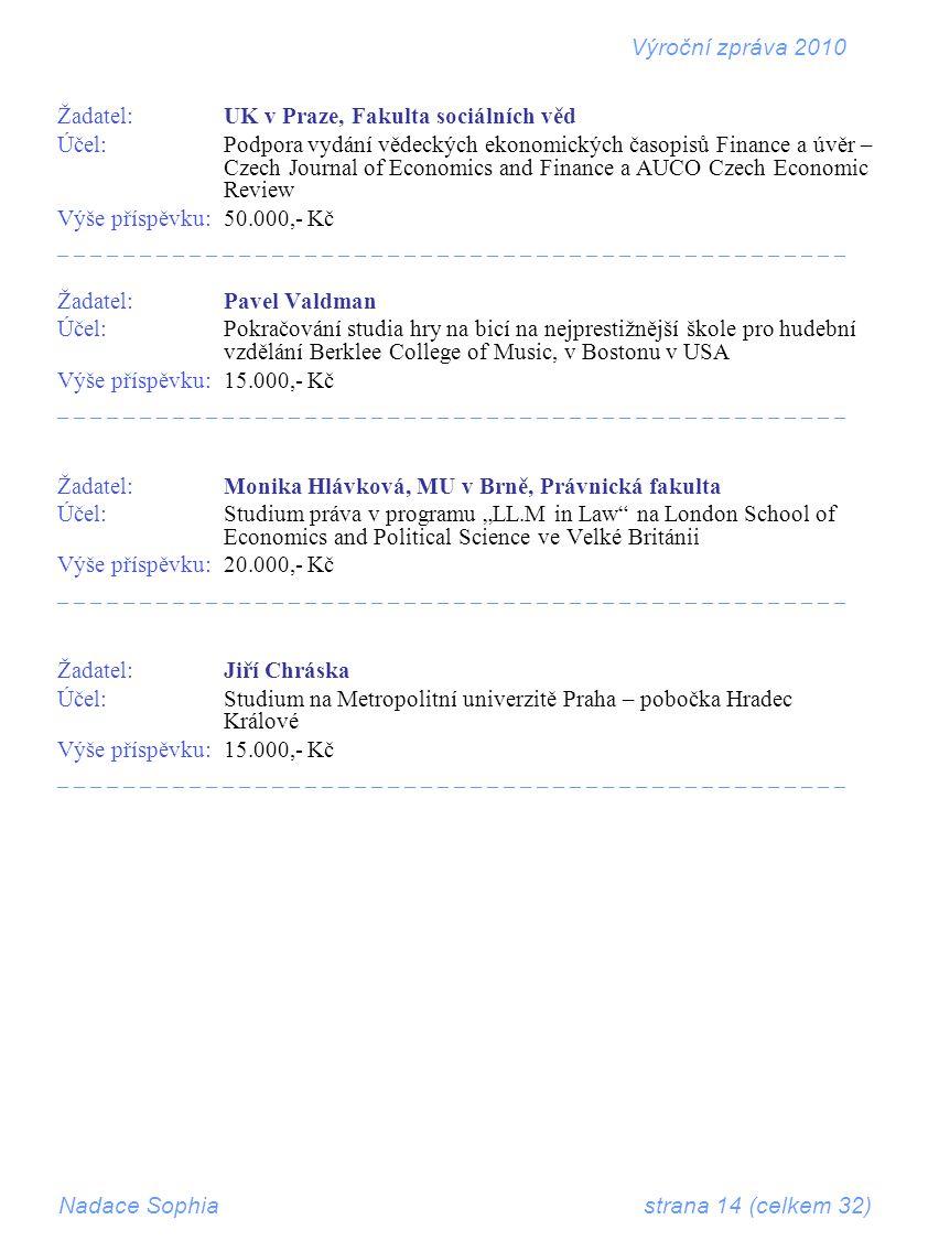 """Výroční zpráva 2010 Žadatel: UK v Praze, Fakulta sociálních věd Účel: Podpora vydání vědeckých ekonomických časopisů Finance a úvěr – Czech Journal of Economics and Finance a AUCO Czech Economic Review Výše příspěvku: 50.000,- Kč _ _ _ _ _ _ _ _ _ _ _ _ _ _ _ _ _ _ _ _ _ _ _ _ Žadatel: Pavel Valdman Účel: Pokračování studia hry na bicí na nejprestižnější škole pro hudební vzdělání Berklee College of Music, v Bostonu v USA Výše příspěvku: 15.000,- Kč _ _ _ _ _ _ _ _ _ _ _ _ _ _ _ _ _ _ _ _ _ _ _ _ Žadatel: Monika Hlávková, MU v Brně, Právnická fakulta Účel: Studium práva v programu """"LL.M in Law na London School of Economics and Political Science ve Velké Británii Výše příspěvku: 20.000,- Kč _ _ _ _ _ _ _ _ _ _ _ _ _ _ _ _ _ _ _ _ _ _ _ _ Žadatel: Jiří Chráska Účel: Studium na Metropolitní univerzitě Praha – pobočka Hradec Králové Výše příspěvku: 15.000,- Kč _ _ _ _ _ _ _ _ _ _ _ _ _ _ _ _ _ _ _ _ _ _ _ _ Nadace Sophia strana 14 (celkem 32)"""