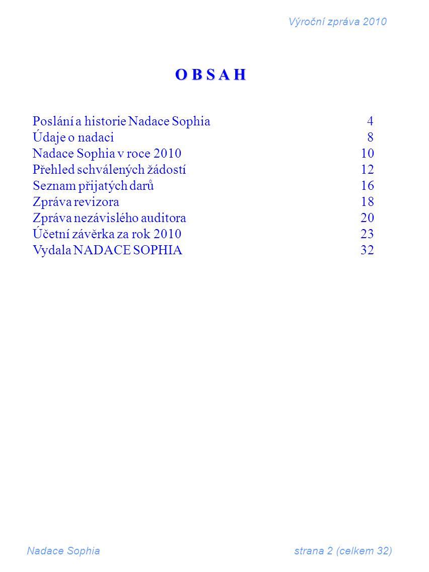 O B S A H Poslání a historie Nadace Sophia 4 Údaje o nadaci 8 Nadace Sophia v roce 2010 10 Přehled schválených žádostí 12 Seznam přijatých darů 16 Zpráva revizora 18 Zpráva nezávislého auditora 20 Účetní závěrka za rok 2010 23 Vydala NADACE SOPHIA 32 Nadace Sophia strana 2 (celkem 32) Výroční zpráva 2010