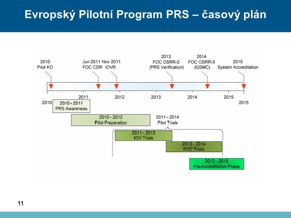 11 Evropský Pilotní Program PRS – časový plán