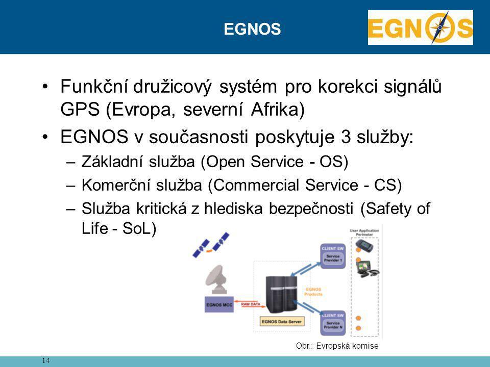 •Funkční družicový systém pro korekci signálů GPS (Evropa, severní Afrika) •EGNOS v současnosti poskytuje 3 služby: –Základní služba (Open Service - O