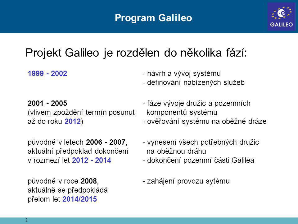 Projekt Galileo je rozdělen do několika fází: 2 Program Galileo 1999 - 2002- návrh a vývoj systému - definování nabízených služeb 2001 - 2005 (vlivem