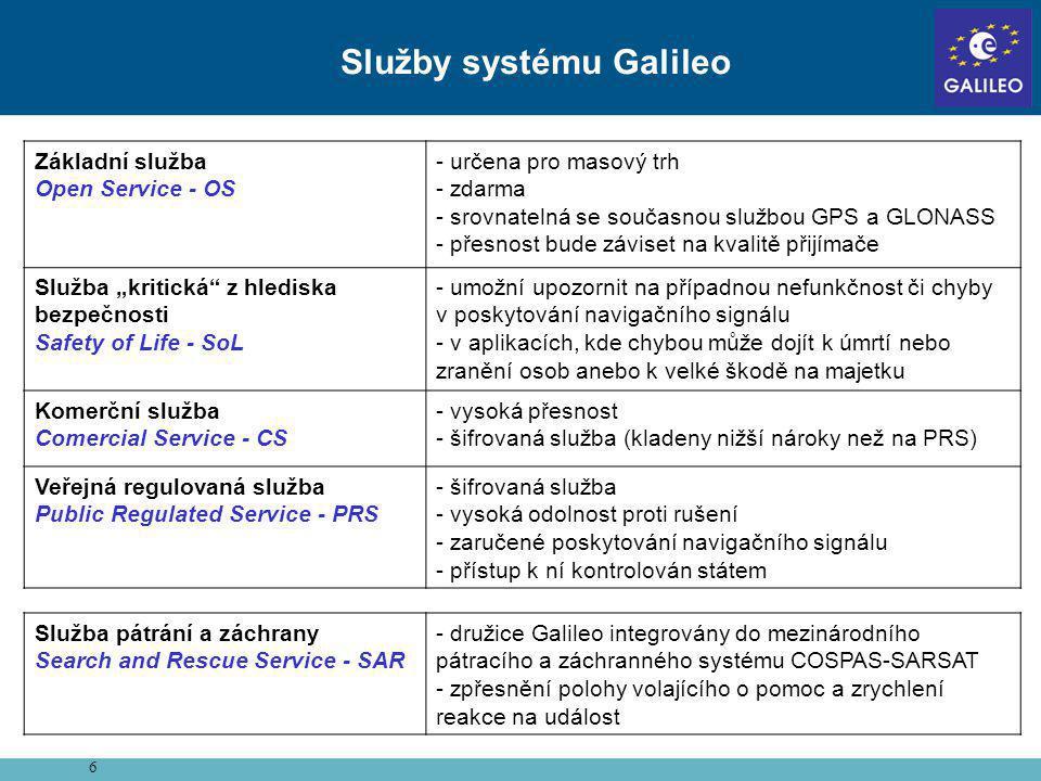 6 Služby systému Galileo Základní služba Open Service - OS - určena pro masový trh - zdarma - srovnatelná se současnou službou GPS a GLONASS - přesnos