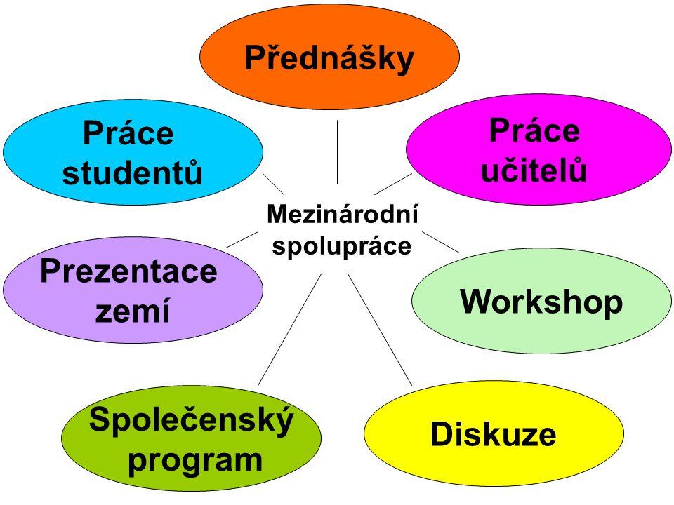 Workshop Prezentace zemí Společenský program Práce studentů Diskuze Přednášky Práce učitelů Mezinárodní spolupráce