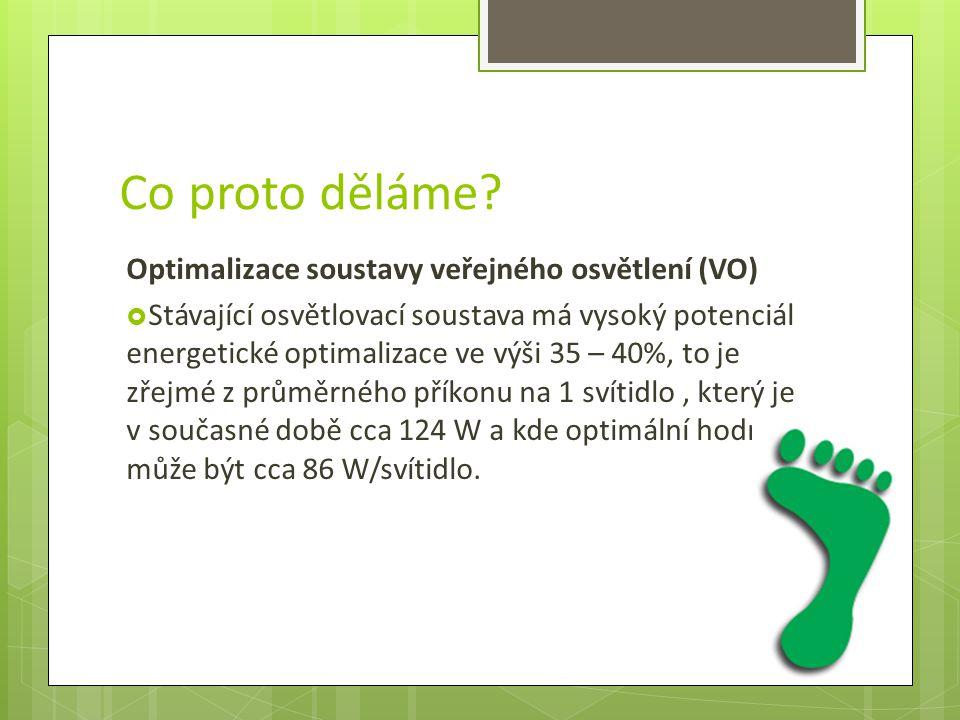 Co proto děláme? Optimalizace soustavy veřejného osvětlení (VO)  Stávající osvětlovací soustava má vysoký potenciál energetické optimalizace ve výši