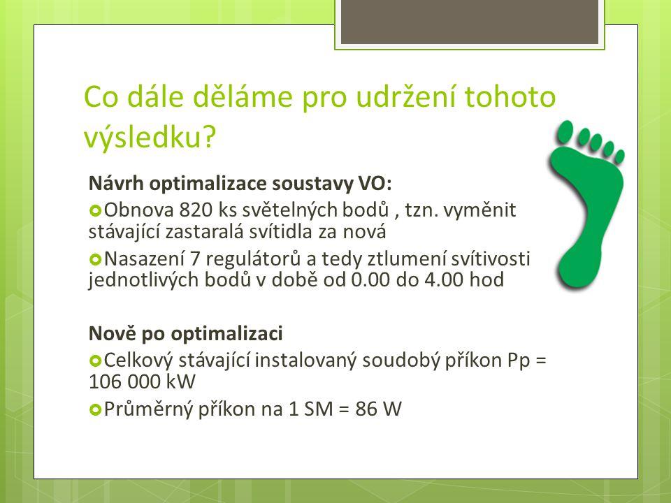 Co dále děláme pro udržení tohoto výsledku? Návrh optimalizace soustavy VO:  Obnova 820 ks světelných bodů, tzn. vyměnit stávající zastaralá svítidla