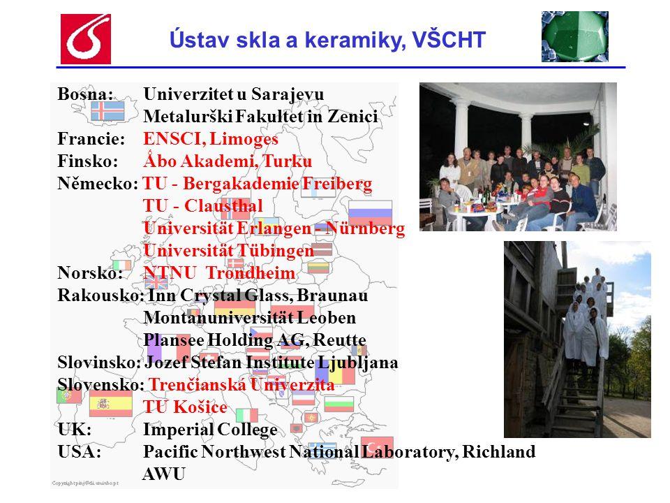 Ústav skla a keramiky, VŠCHT Bosna: Univerzitet u Sarajevu Metalurški Fakultet in Zenici Francie: ENSCI, Limoges Finsko: Ǻbo Akademi, Turku Německo: T