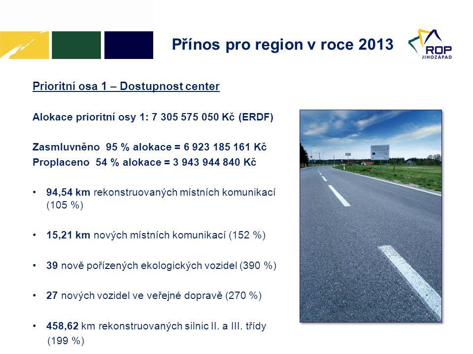 Přínos pro region v roce 2013 Prioritní osa 1 – Dostupnost center Alokace prioritní osy 1: 7 305 575 050 Kč (ERDF) Zasmluvněno 95 % alokace = 6 923 185 161 Kč Proplaceno 54 % alokace = 3 943 944 840 Kč •94,54 km rekonstruovaných místních komunikací (105 %) •15,21 km nových místních komunikací (152 %) •39 nově pořízených ekologických vozidel (390 %) •27 nových vozidel ve veřejné dopravě (270 %) •458,62 km rekonstruovaných silnic II.