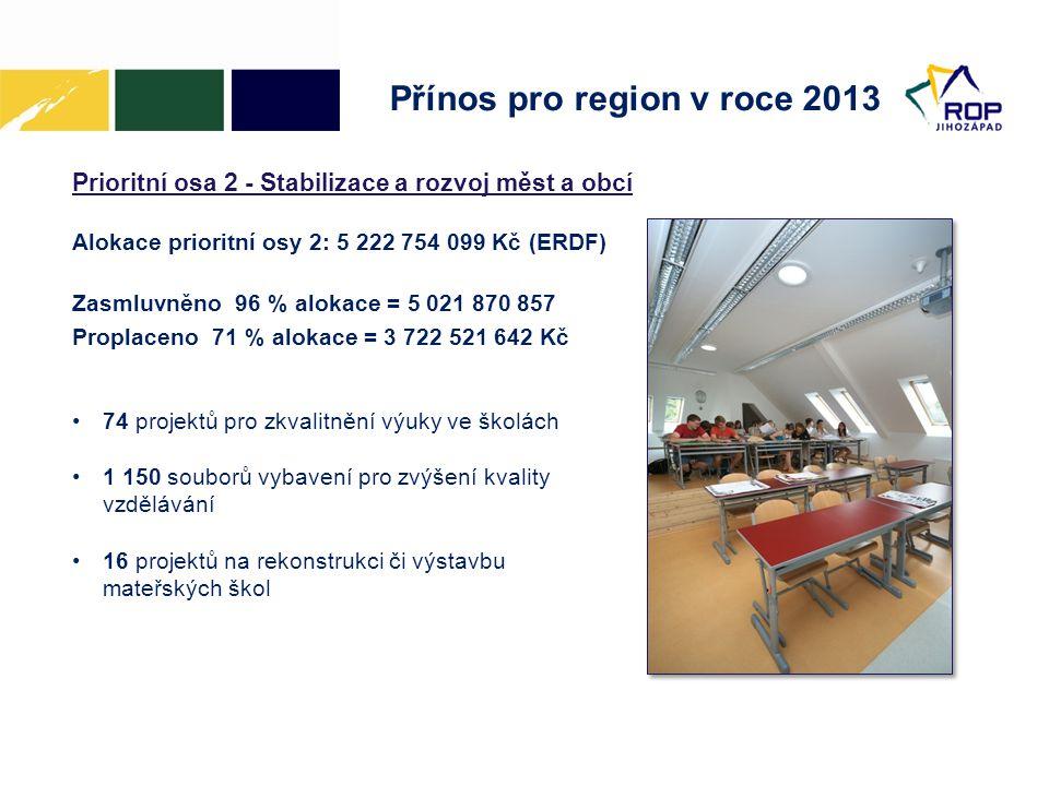 Přínos pro region v roce 2013 Prioritní osa 2 - Stabilizace a rozvoj měst a obcí Alokace prioritní osy 2: 5 222 754 099 Kč (ERDF) Zasmluvněno 96 % alokace = 5 021 870 857 Proplaceno 71 % alokace = 3 722 521 642 Kč •74 projektů pro zkvalitnění výuky ve školách •1 150 souborů vybavení pro zvýšení kvality vzdělávání •16 projektů na rekonstrukci či výstavbu mateřských škol