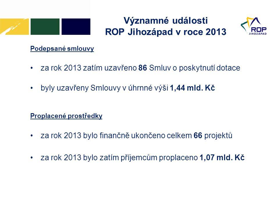 Významné události ROP Jihozápad v roce 2013 Podepsané smlouvy •za rok 2013 zatím uzavřeno 86 Smluv o poskytnutí dotace •byly uzavřeny Smlouvy v úhrnné výši 1,44 mld.