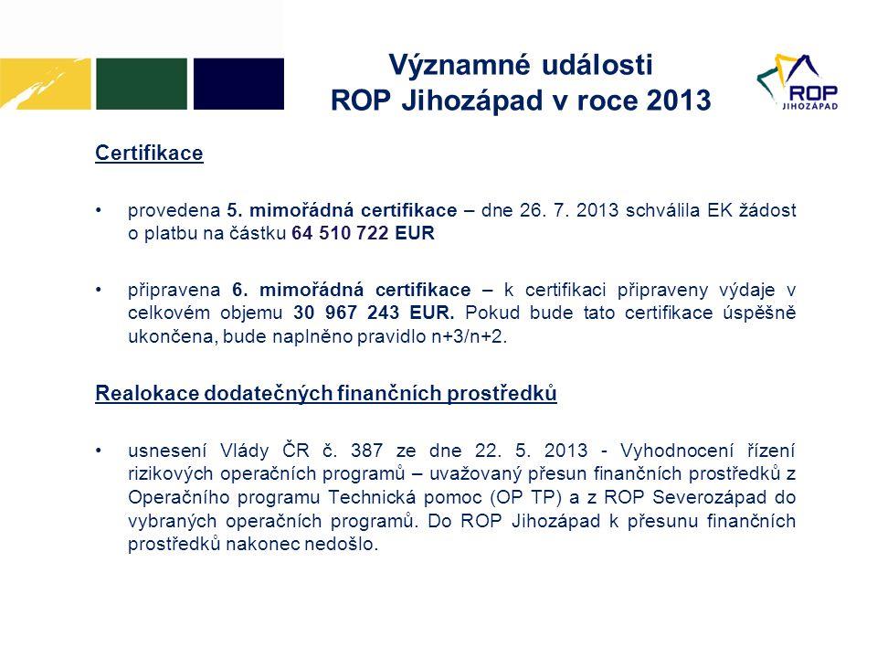 Významné události ROP Jihozápad v roce 2013 Certifikace •provedena 5. mimořádná certifikace – dne 26. 7. 2013 schválila EK žádost o platbu na částku 6