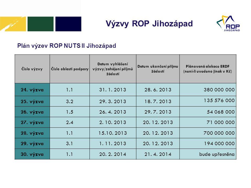 Výzvy ROP Jihozápad Číslo výzvyČíslo oblasti podpory Datum vyhlášení výzvy/zahájení příjmů žádostí Datum ukončení příjmu žádostí Plánovaná alokace ERDF (není-li uvedeno jinak v Kč) 24.