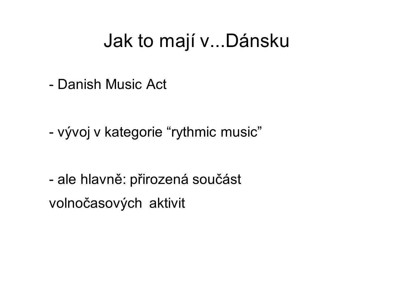 Jak to mají v...Dánsku - Danish Music Act - vývoj v kategorie rythmic music - ale hlavně: přirozená součást volnočasových aktivit