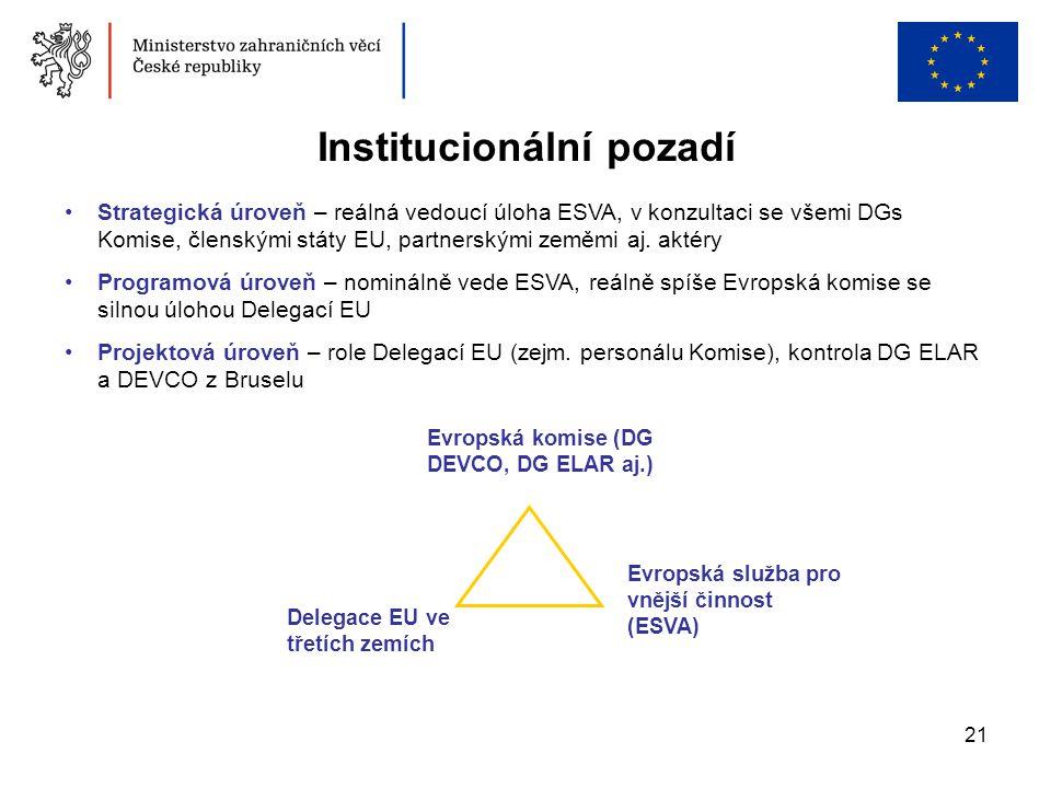 21 Institucionální pozadí •Strategická úroveň – reálná vedoucí úloha ESVA, v konzultaci se všemi DGs Komise, členskými státy EU, partnerskými zeměmi a