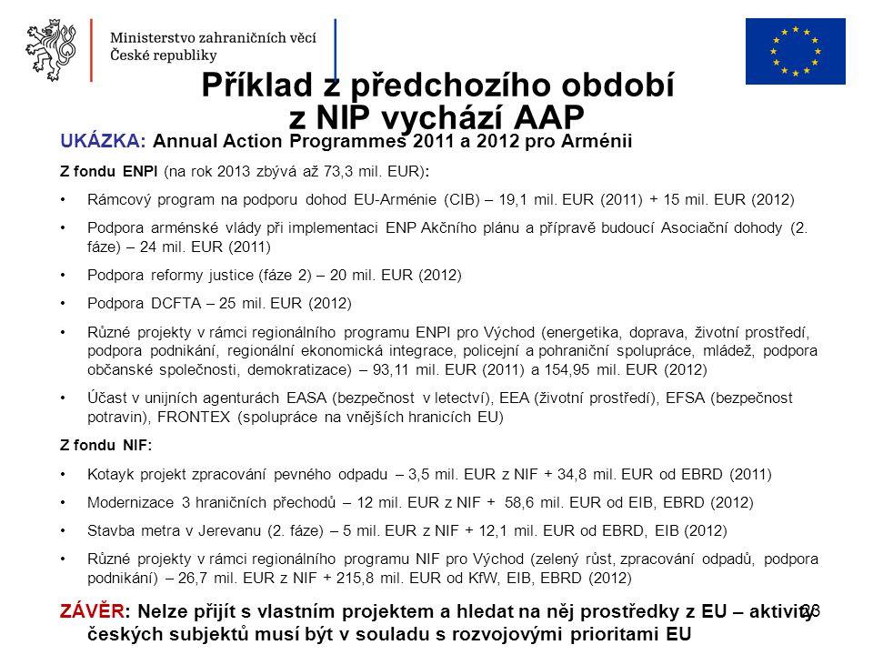 23 Příklad z předchozího období z NIP vychází AAP UKÁZKA: Annual Action Programmes 2011 a 2012 pro Arménii Z fondu ENPI (na rok 2013 zbývá až 73,3 mil