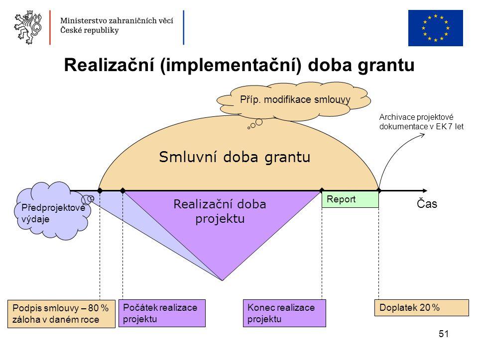 51 Realizační (implementační) doba grantu Doplatek 20 % Archivace projektové dokumentace v EK 7 let Čas Smluvní doba grantu Realizační doba projektu P
