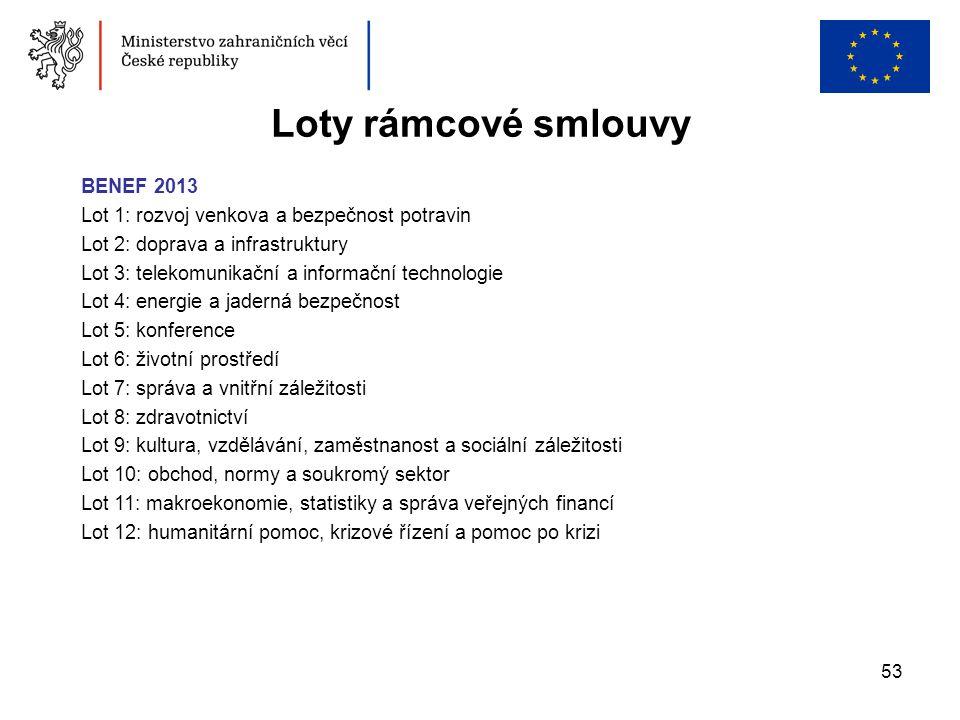 53 Loty rámcové smlouvy BENEF 2013 Lot 1: rozvoj venkova a bezpečnost potravin Lot 2: doprava a infrastruktury Lot 3: telekomunikační a informační tec