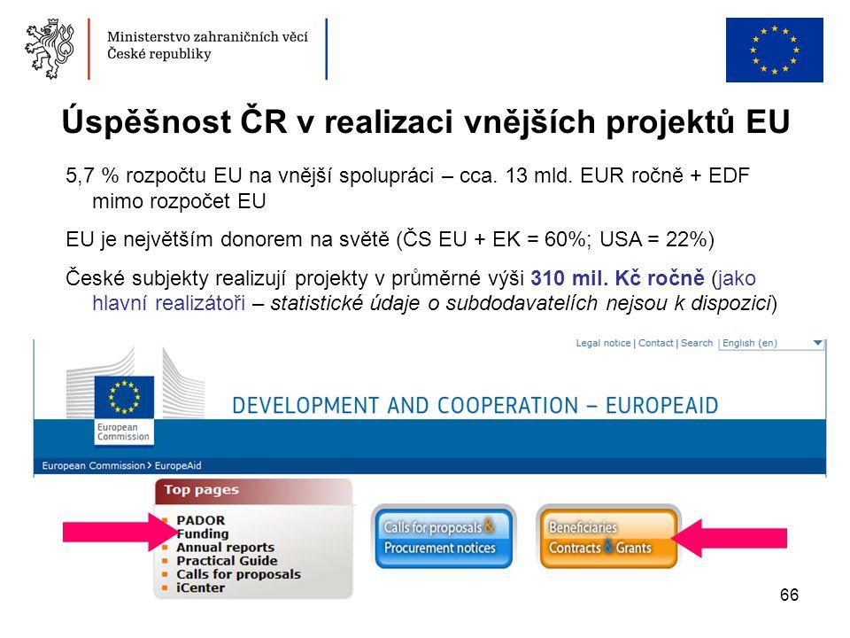 66 Úspěšnost ČR v realizaci vnějších projektů EU 5,7 % rozpočtu EU na vnější spolupráci – cca. 13 mld. EUR ročně + EDF mimo rozpočet EU EU je největší
